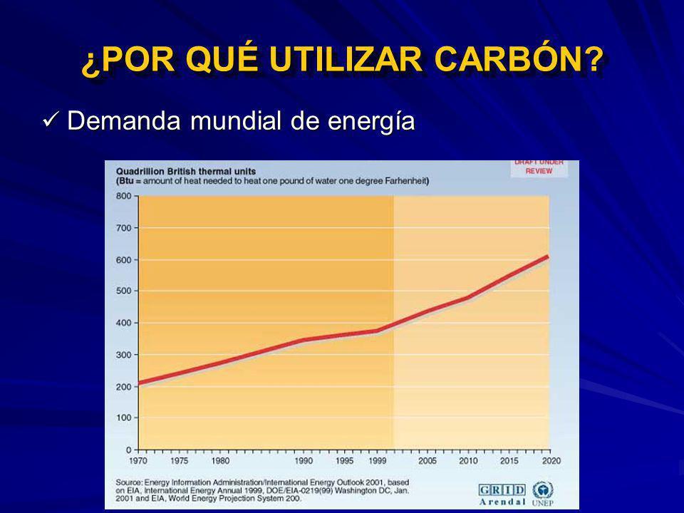 ¿POR QUÉ UTILIZAR CARBÓN? Demanda mundial de energía Demanda mundial de energía