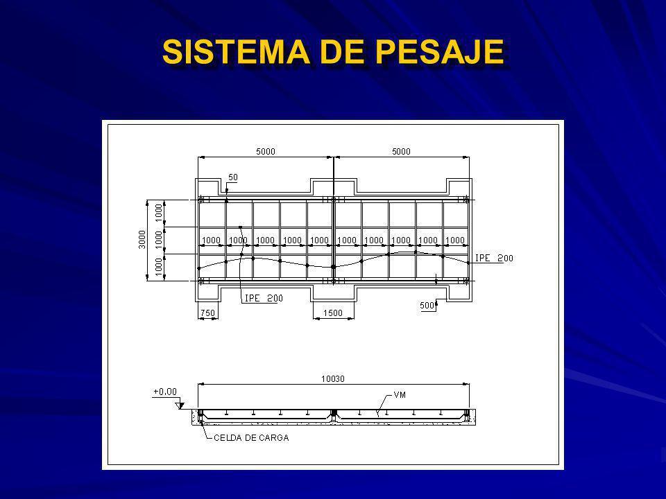 SISTEMA DE PESAJE Puente de Pesaje: Este consiste en un par de vigas colocadas sobre celdas de carga las cuales sensan el peso del camión. Puente de P