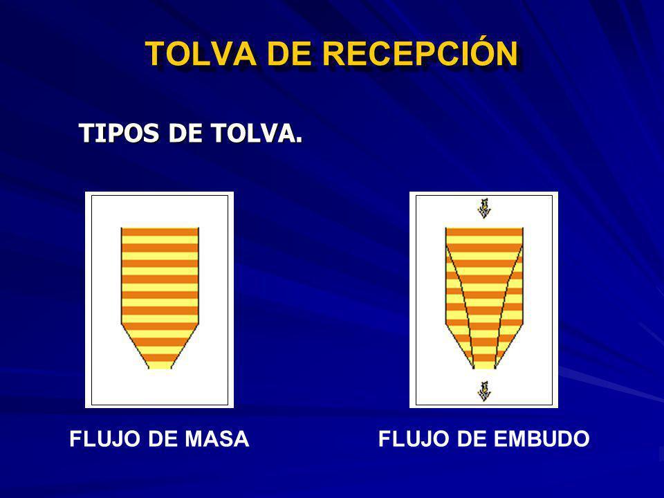 TOLVA DE RECEPCIÓN ALMACENAMIENTO DE SÓLIDOS AL GRANEL.