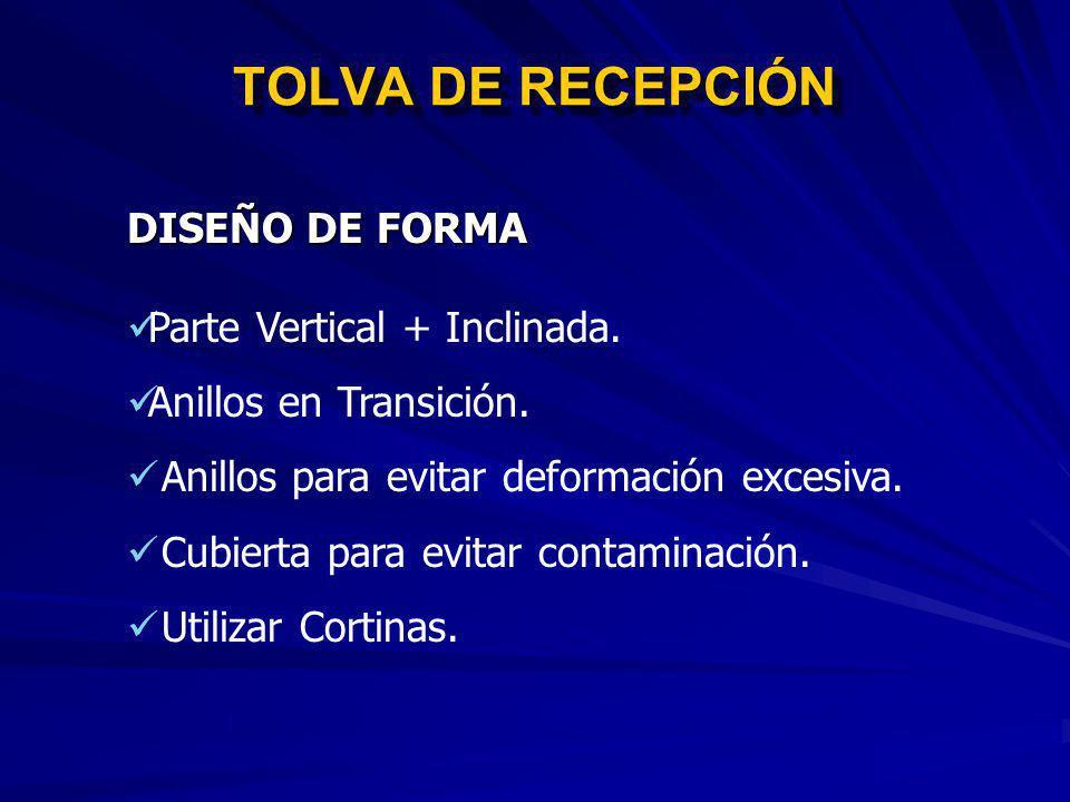 TOLVA DE RECEPCIÓN PROBLEMAS CON TOLVA DE FLUJO DE EMBUDO.