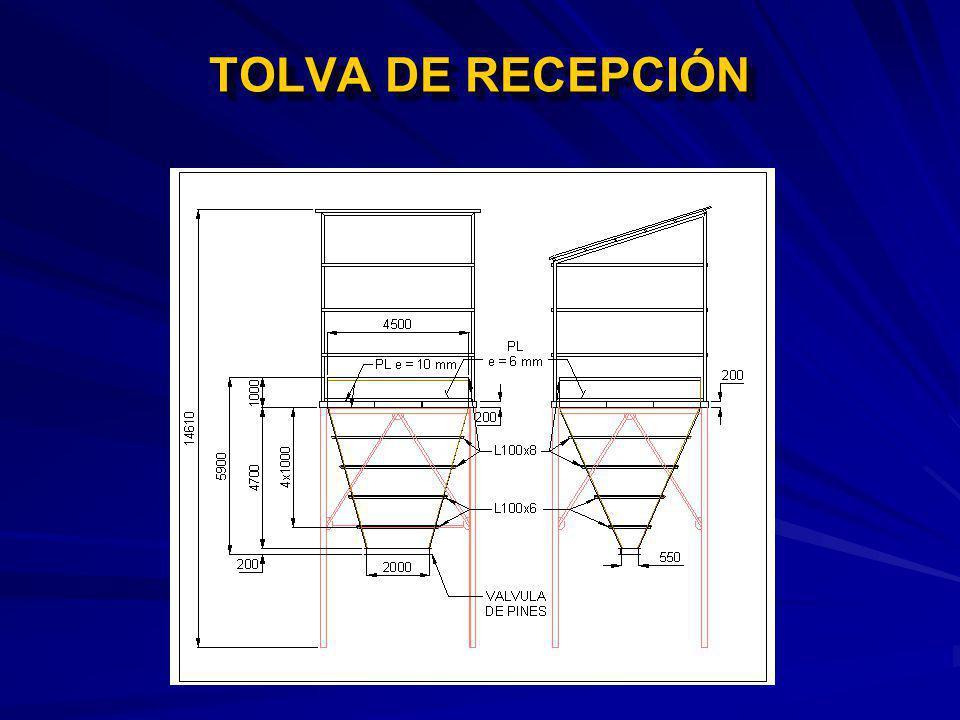 TOLVA DE RECEPCIÓN CÁLCULO DE PRESIONES EN TOLVAS. Presión Vertical. Presión Normal a las paredes. Esfuerzo Cortante Estado Activo de Esfuerzos. Estad