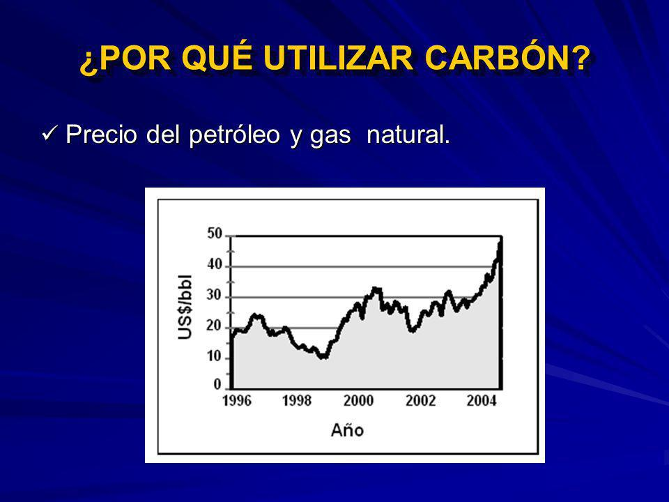 ¿POR QUÉ UTILIZAR CARBÓN? Precio del petróleo y gas natural. Precio del petróleo y gas natural.