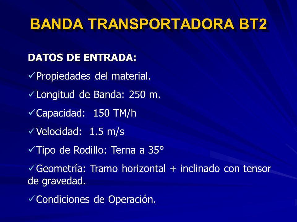 BANDAS TRANSPORTADORAS Para el diseño de bandas transportadoras se utilizó Programa Computacional desarrollado como tesis de grado en la FIMCP.