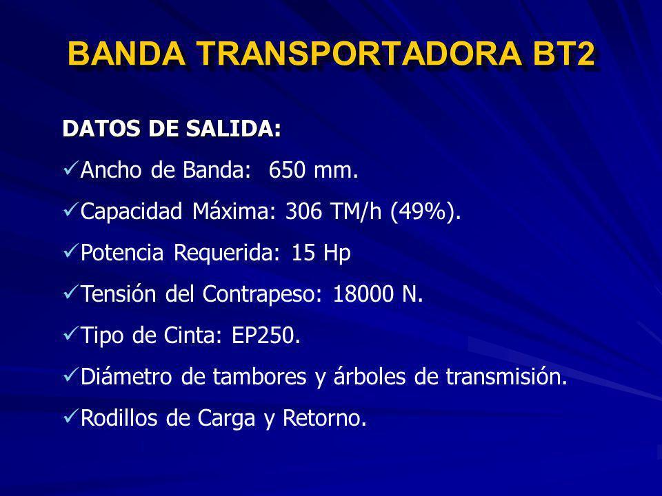 BANDA TRANSPORTADORA BT2 DATOS DE ENTRADA: Propiedades del material. Longitud de Banda: 250 m. Capacidad: 150 TM/h Velocidad: 1.5 m/s Tipo de Rodillo: