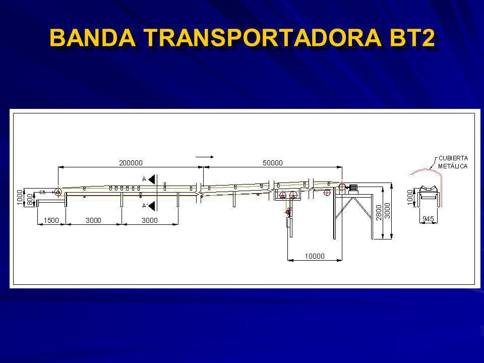 BANDA TRANSPORTADORA BT2 DATOS DE SALIDA: Ancho de Banda: 650 mm. Capacidad Máxima: 306 TM/h (49%). Potencia Requerida: 15 Hp Tensión del Contrapeso: