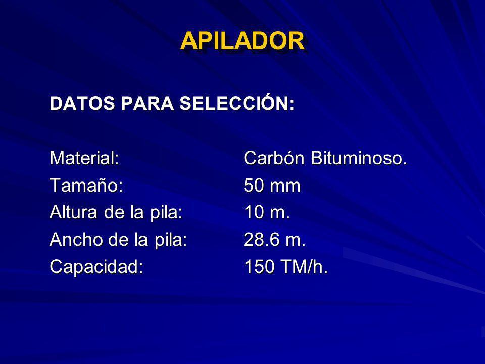 SISTEMA DE ALMACENAMIENTO ALMACENAMIENTO EXTRACCIÓN RECEPCIÓN CARRO DE DESCARGA APILADOR BT2 BT3 250000 50000 100000 APILADOR TRIPPER CAR CP PILA DE C