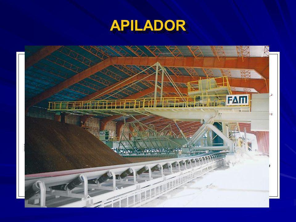 APILADORAPILADOR DATOS PARA SELECCIÓN: Material:Carbón Bituminoso. Tamaño:50 mm Altura de la pila:10 m. Ancho de la pila:28.6 m. Capacidad:150 TM/h.