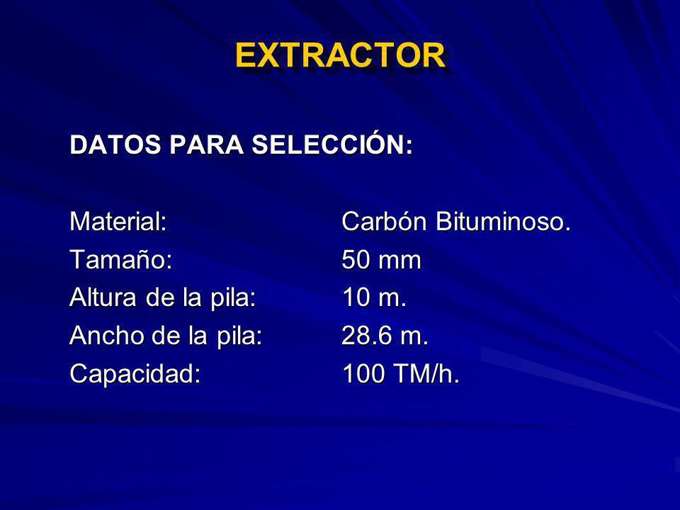 SISTEMA DE EXTRACCIÓN RECEPCIÓN ALMACENAMIENTO EXTRACCIÓN EXTRACTOR TOLVA DE ALIMENTACIÓN