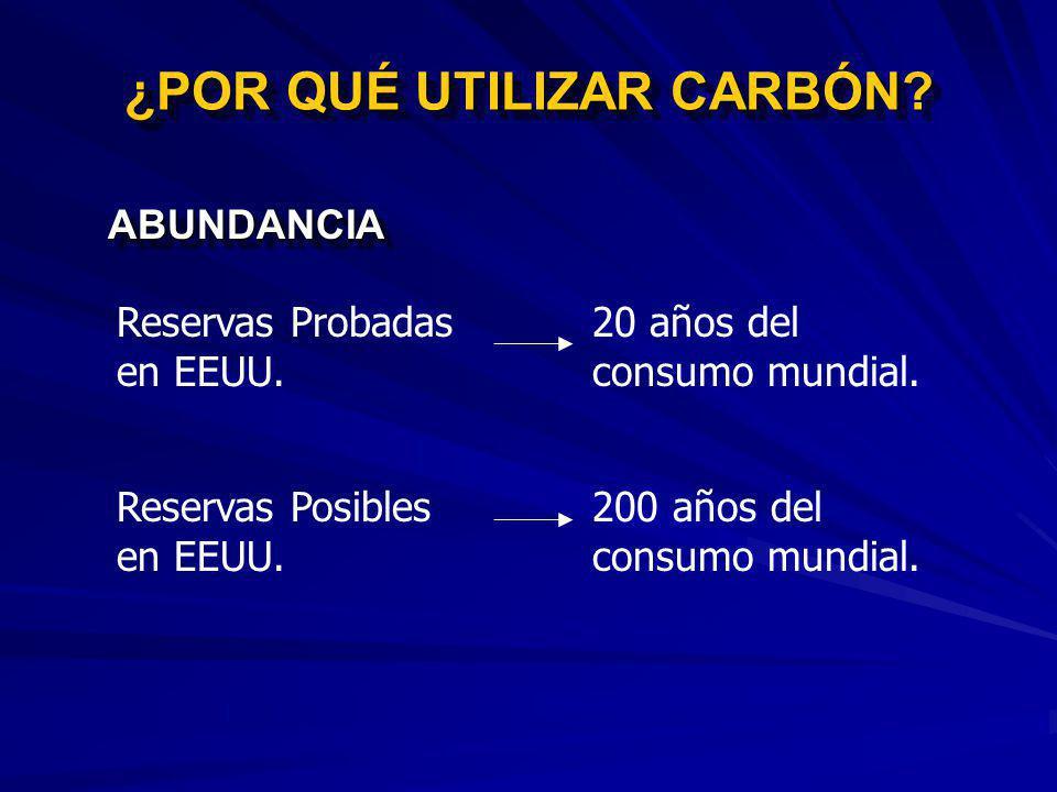 Combustible más abundante del planeta. Combustible más abundante del planeta. Combustible más barato por unidad de energía. Combustible más barato por