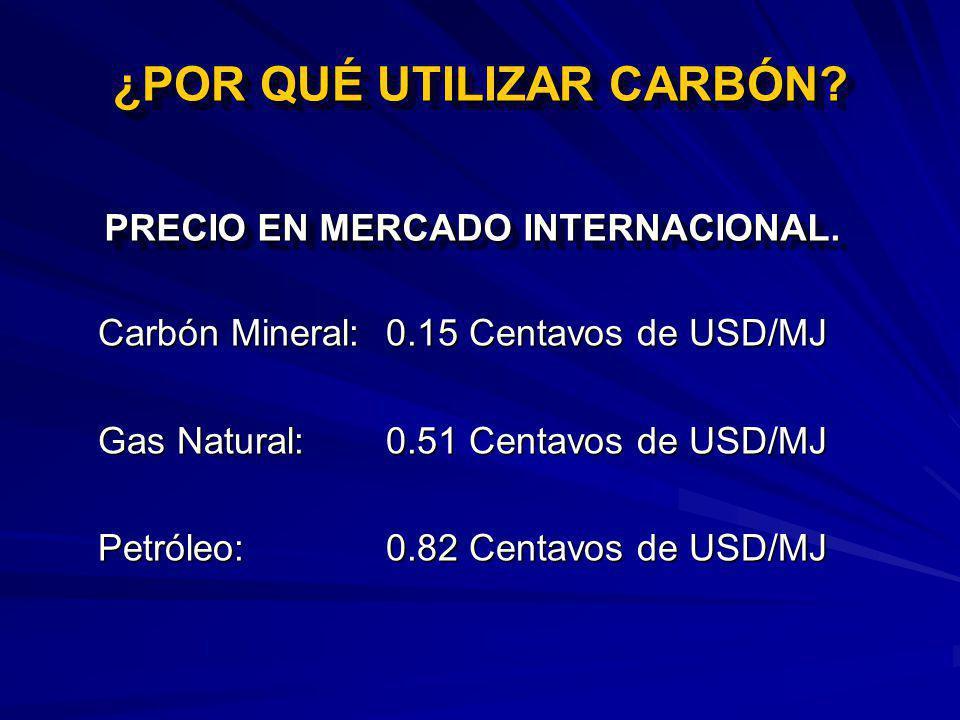 PROPIEDADES DE CARBÓN BITUMINOSO Poder calorífico:30.2 MJ/kg.