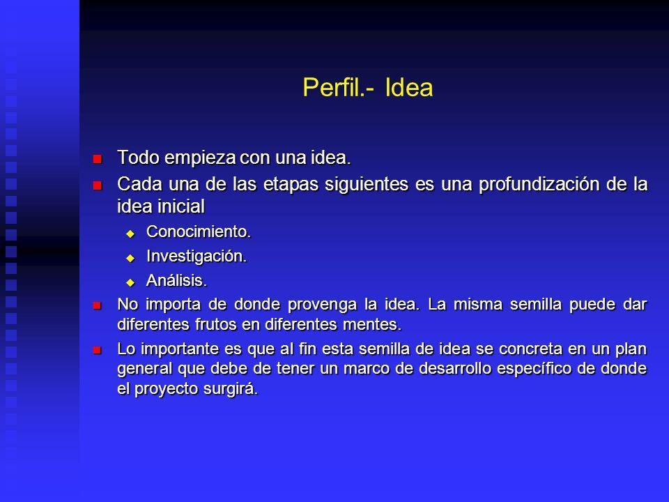 Perfil.- Idea Todo empieza con una idea.Todo empieza con una idea.