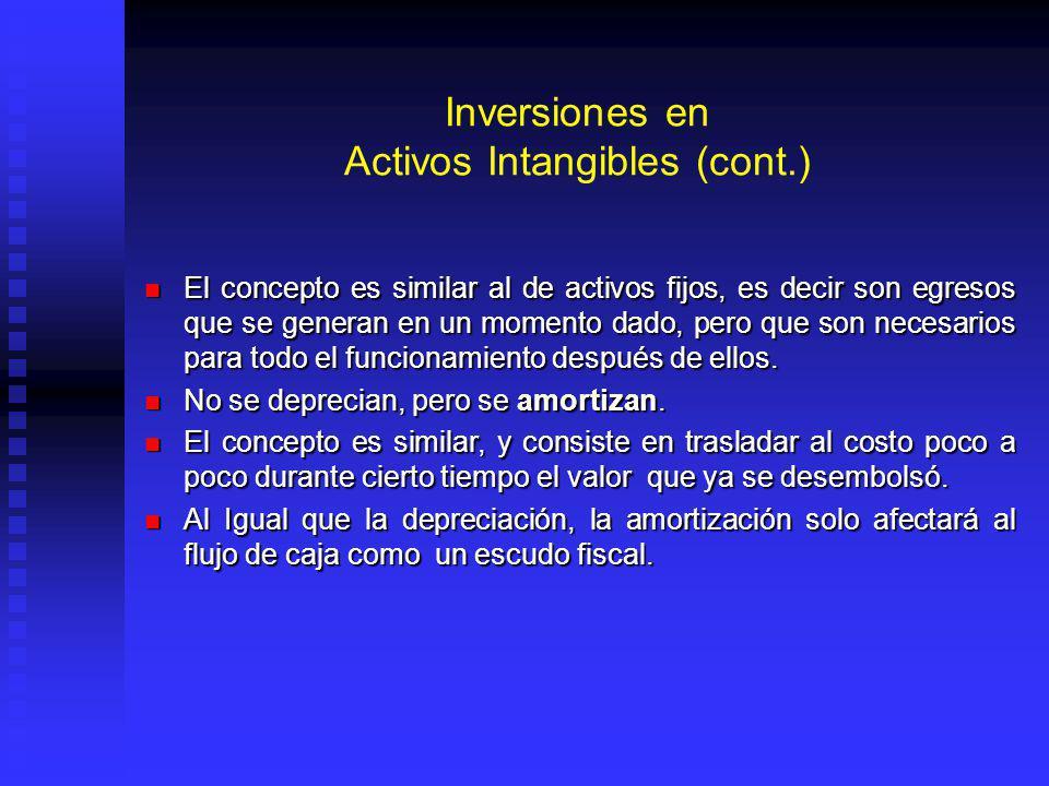 Inversiones en Activos Intangibles (cont.) El concepto es similar al de activos fijos, es decir son egresos que se generan en un momento dado, pero que son necesarios para todo el funcionamiento después de ellos.