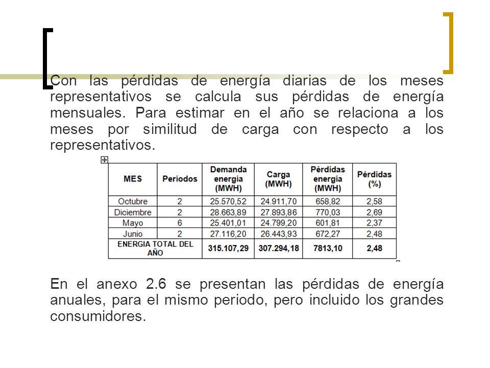 Con las pérdidas de energía diarias de los meses representativos se calcula sus pérdidas de energía mensuales. Para estimar en el año se relaciona a l