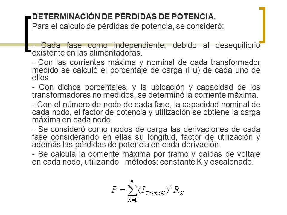 DETERMINACIÓN DE PÉRDIDAS DE POTENCIA. Para el calculo de pérdidas de potencia, se consideró: - Cada fase como independiente, debido al desequilibrio