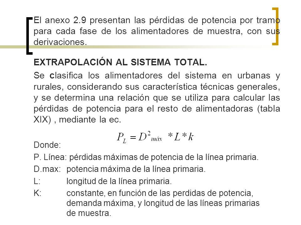 El anexo 2.9 presentan las pérdidas de potencia por tramo para cada fase de los alimentadores de muestra, con sus derivaciones. EXTRAPOLACIÓN AL SISTE