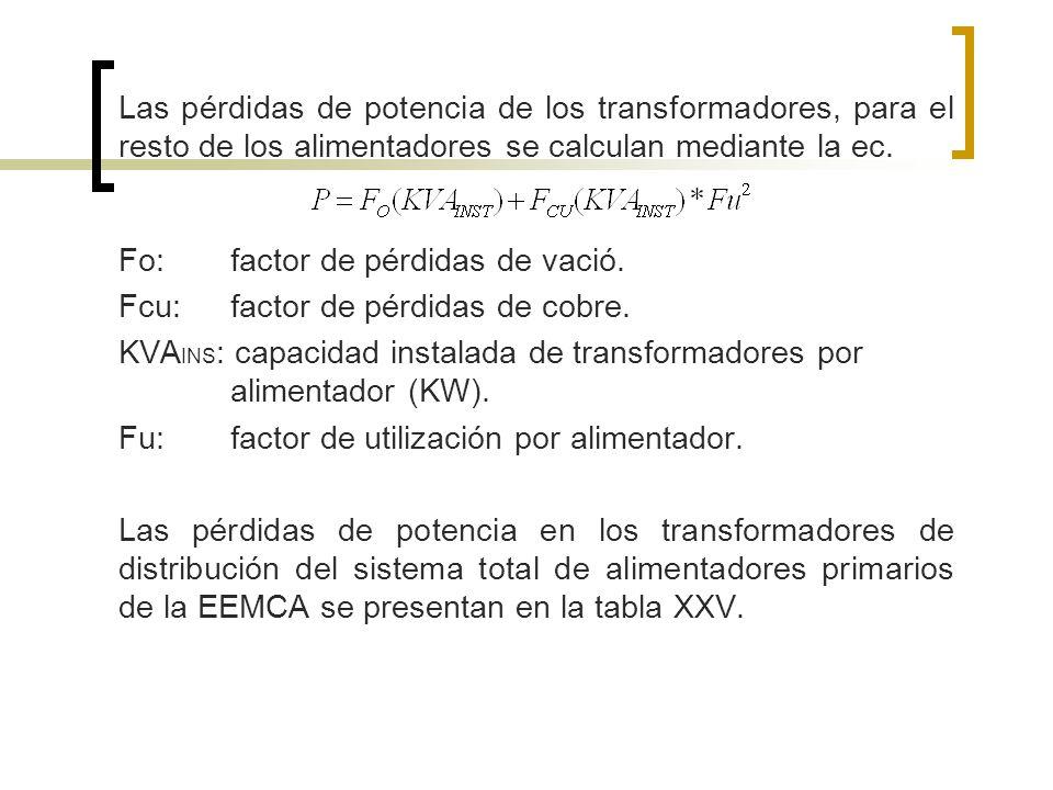Las pérdidas de potencia de los transformadores, para el resto de los alimentadores se calculan mediante la ec. Fo:factor de pérdidas de vació. Fcu:fa