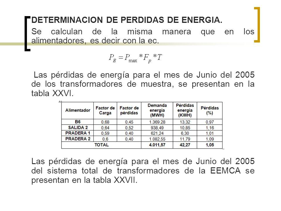 DETERMINACION DE PERDIDAS DE ENERGIA. Se calculan de la misma manera que en los alimentadores, es decir con la ec. Las pérdidas de energía para el mes