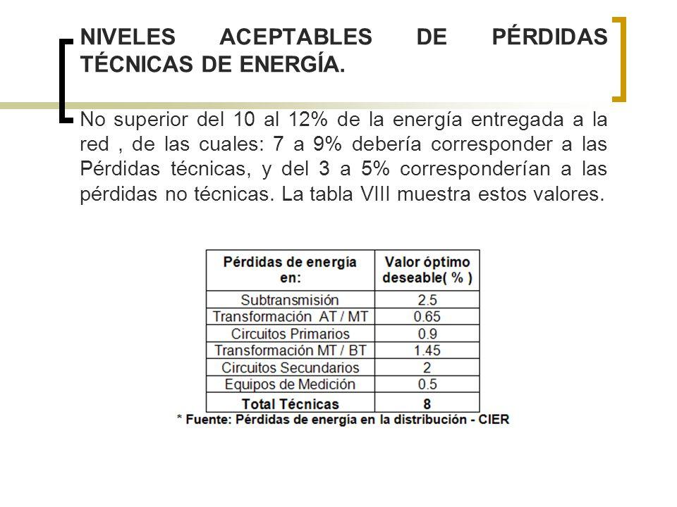 NIVELES ACEPTABLES DE PÉRDIDAS TÉCNICAS DE ENERGÍA. No superior del 10 al 12% de la energía entregada a la red, de las cuales: 7 a 9% debería correspo