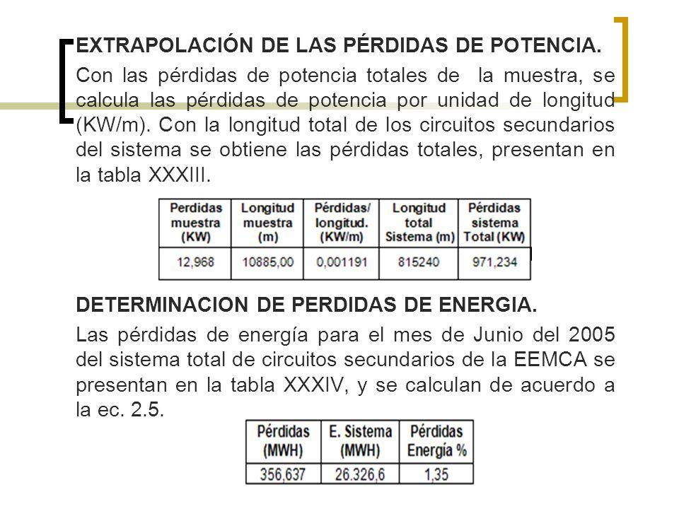 EXTRAPOLACIÓN DE LAS PÉRDIDAS DE POTENCIA. Con las pérdidas de potencia totales de la muestra, se calcula las pérdidas de potencia por unidad de longi