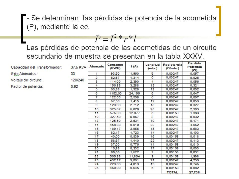 - Se determinan las pérdidas de potencia de la acometida (P), mediante la ec. Las pérdidas de potencia de las acometidas de un circuito secundario de