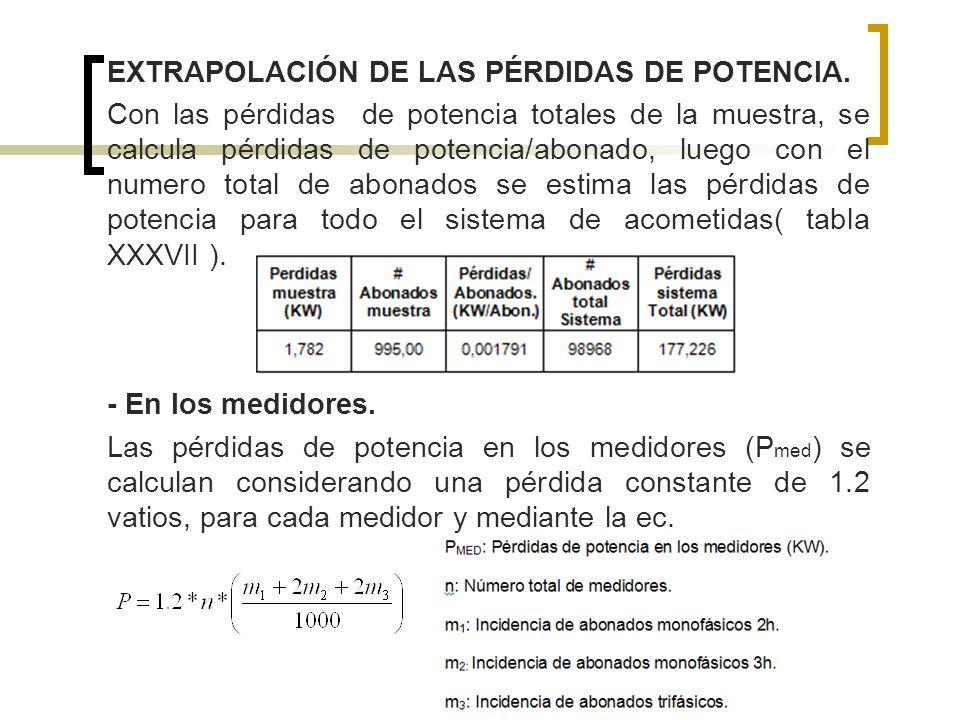 EXTRAPOLACIÓN DE LAS PÉRDIDAS DE POTENCIA. Con las pérdidas de potencia totales de la muestra, se calcula pérdidas de potencia/abonado, luego con el n