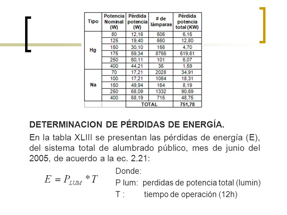 DETERMINACION DE PÉRDIDAS DE ENERGÍA. En la tabla XLIII se presentan las pérdidas de energía (E), del sistema total de alumbrado público, mes de junio