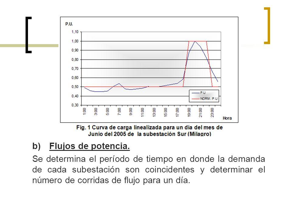 b)Flujos de potencia. Se determina el período de tiempo en donde la demanda de cada subestación son coincidentes y determinar el número de corridas de