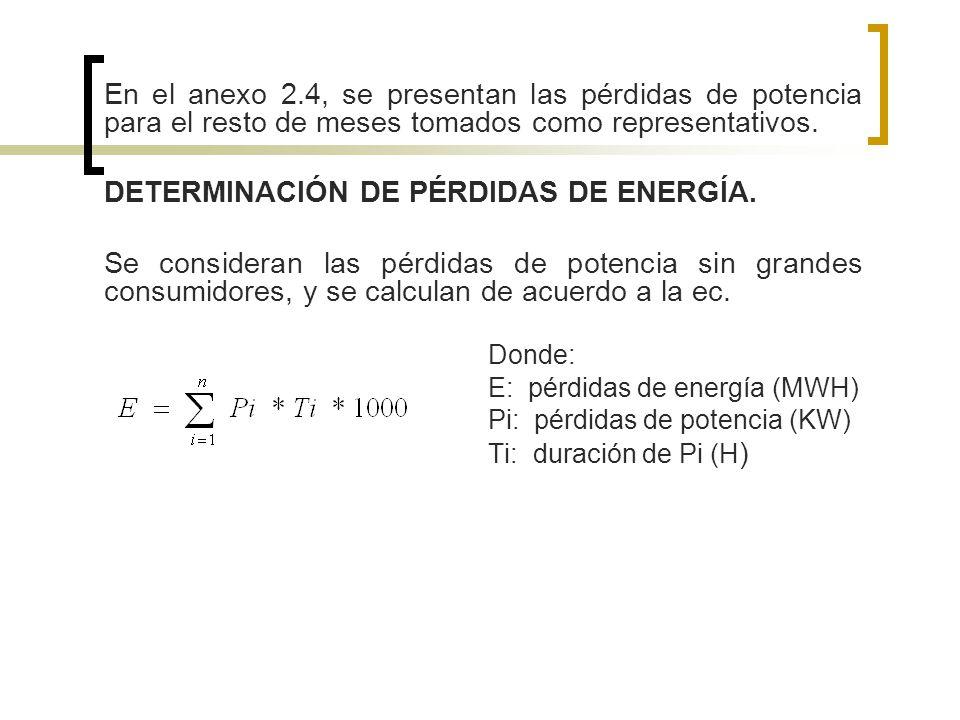 En el anexo 2.4, se presentan las pérdidas de potencia para el resto de meses tomados como representativos. DETERMINACIÓN DE PÉRDIDAS DE ENERGÍA. Se c