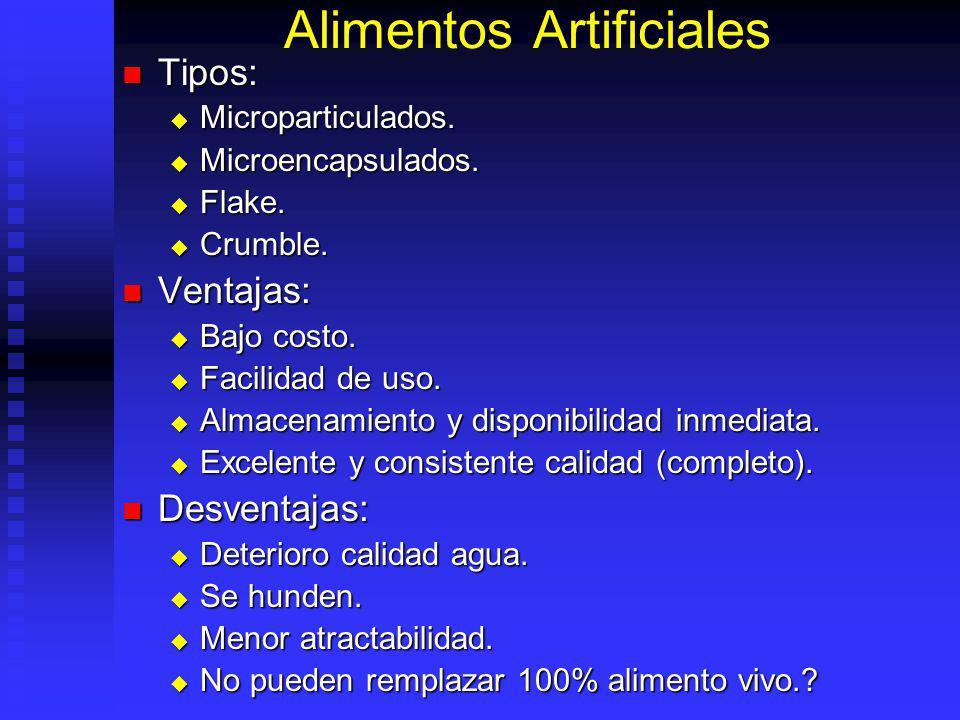 Efectos Bioencapsulación