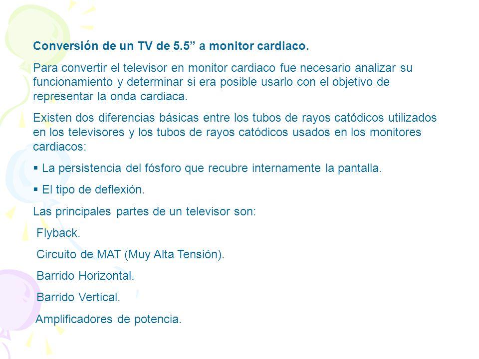 SALIDA A LA PANTALLA DEL TELEVISOR Tubo de Rayos Catódicos (TRC).