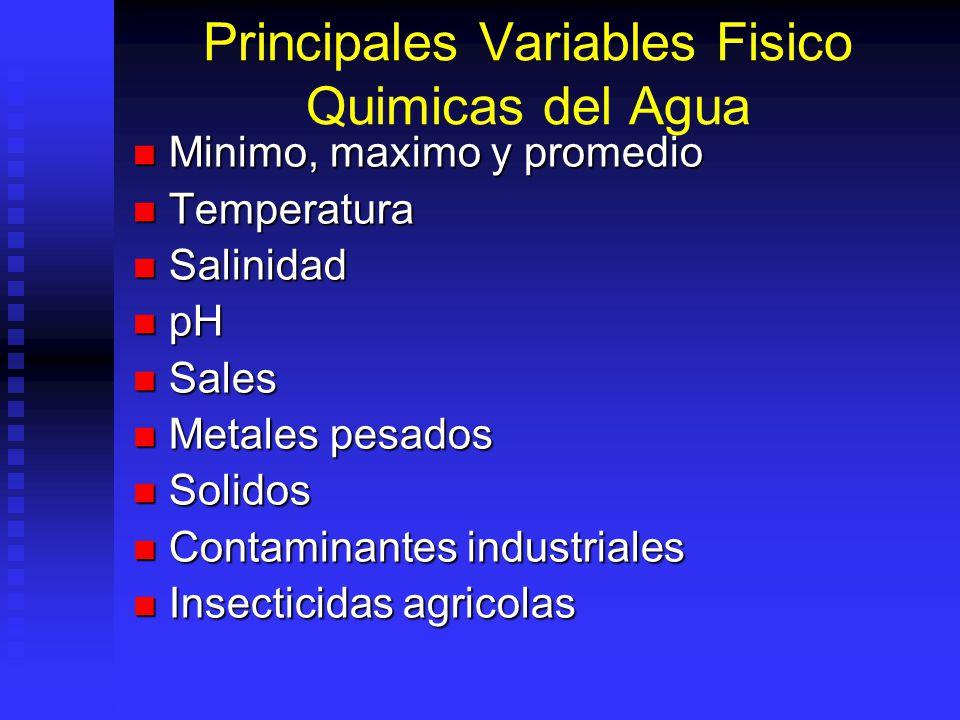 Principales Variables Fisico Quimicas del Agua Minimo, maximo y promedio Minimo, maximo y promedio Temperatura Temperatura Salinidad Salinidad pH pH Sales Sales Metales pesados Metales pesados Solidos Solidos Contaminantes industriales Contaminantes industriales Insecticidas agricolas Insecticidas agricolas