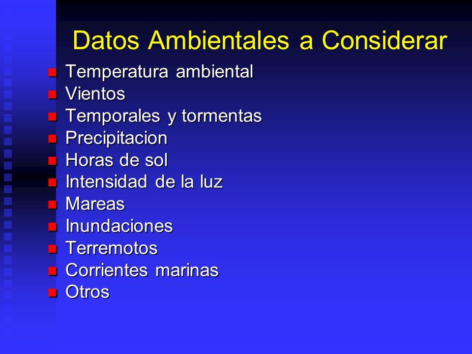 Datos Ambientales a Considerar Temperatura ambiental Temperatura ambiental Vientos Vientos Temporales y tormentas Temporales y tormentas Precipitacion
