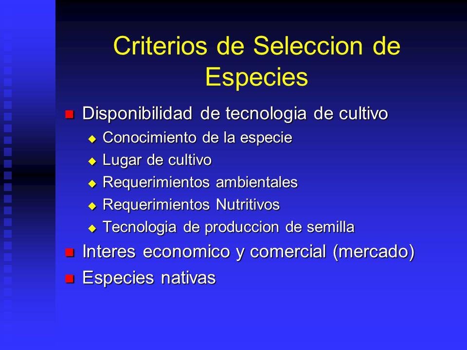 Criterios de Seleccion de Especies Disponibilidad de tecnologia de cultivo Disponibilidad de tecnologia de cultivo Conocimiento de la especie Conocimi