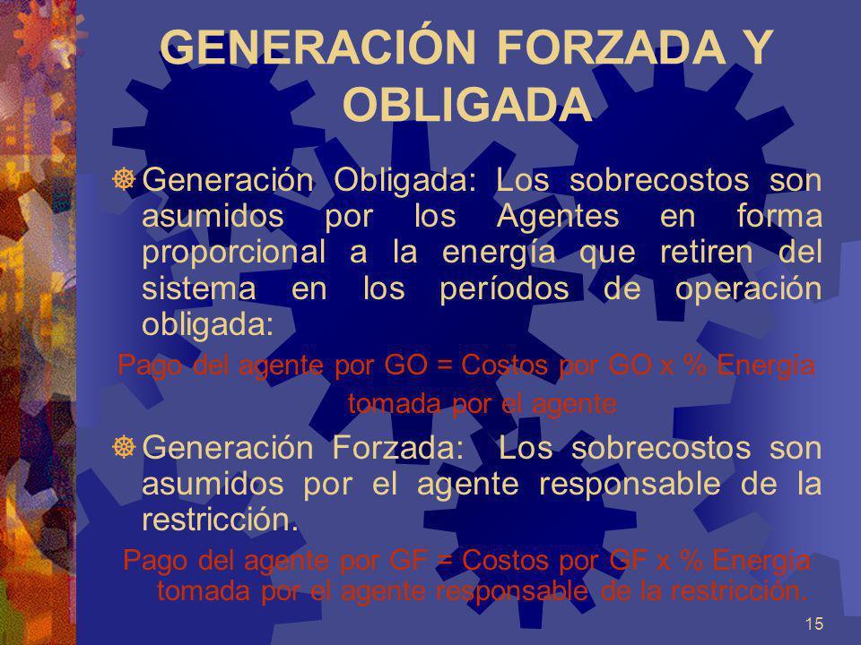 15 GENERACIÓN FORZADA Y OBLIGADA Generación Obligada: Los sobrecostos son asumidos por los Agentes en forma proporcional a la energía que retiren del
