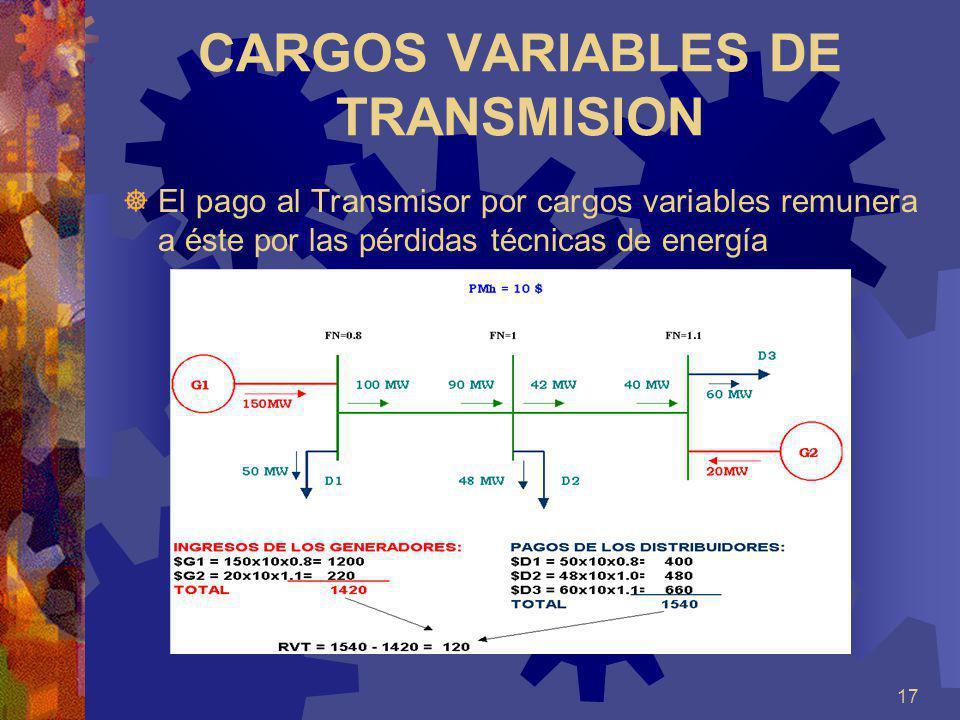 17 CARGOS VARIABLES DE TRANSMISION El pago al Transmisor por cargos variables remunera a éste por las pérdidas técnicas de energía