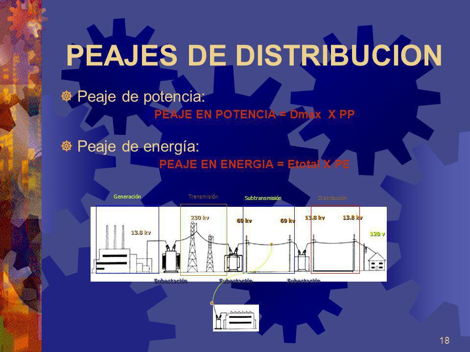 18 PEAJES DE DISTRIBUCION Peaje de potencia: PEAJE EN POTENCIA = Dmáx X PP Peaje de energía: PEAJE EN ENERGIA = Etotal X PE Generación SubtransmisiónD