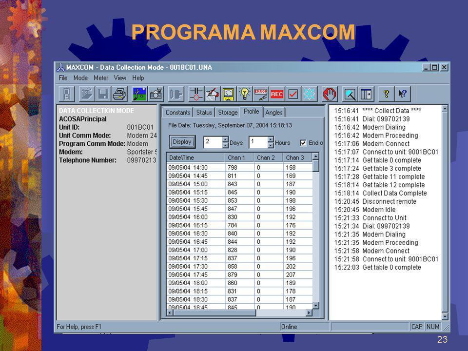 23 PROGRAMA MAXCOM