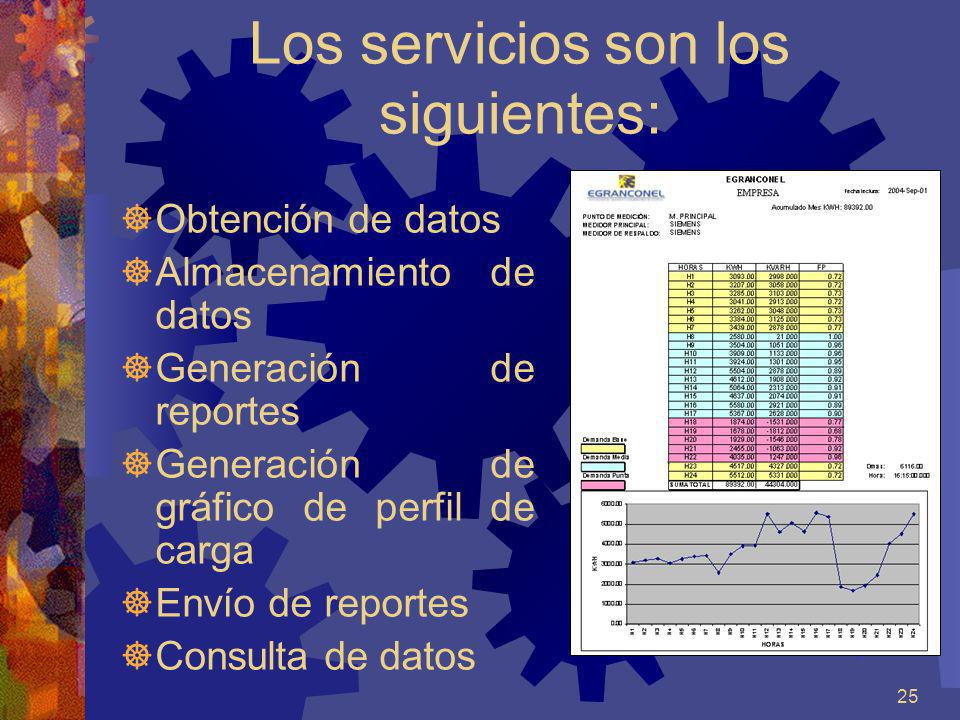 25 Los servicios son los siguientes: Obtención de datos Almacenamiento de datos Generación de reportes Generación de gráfico de perfil de carga Envío