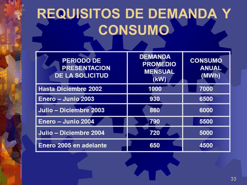 33 REQUISITOS DE DEMANDA Y CONSUMO PERIODO DE PRESENTACION DE LA SOLICITUD DEMANDA PROMEDIO MENSUAL (kW) CONSUMO ANUAL (MWh) Hasta Diciembre 200210007
