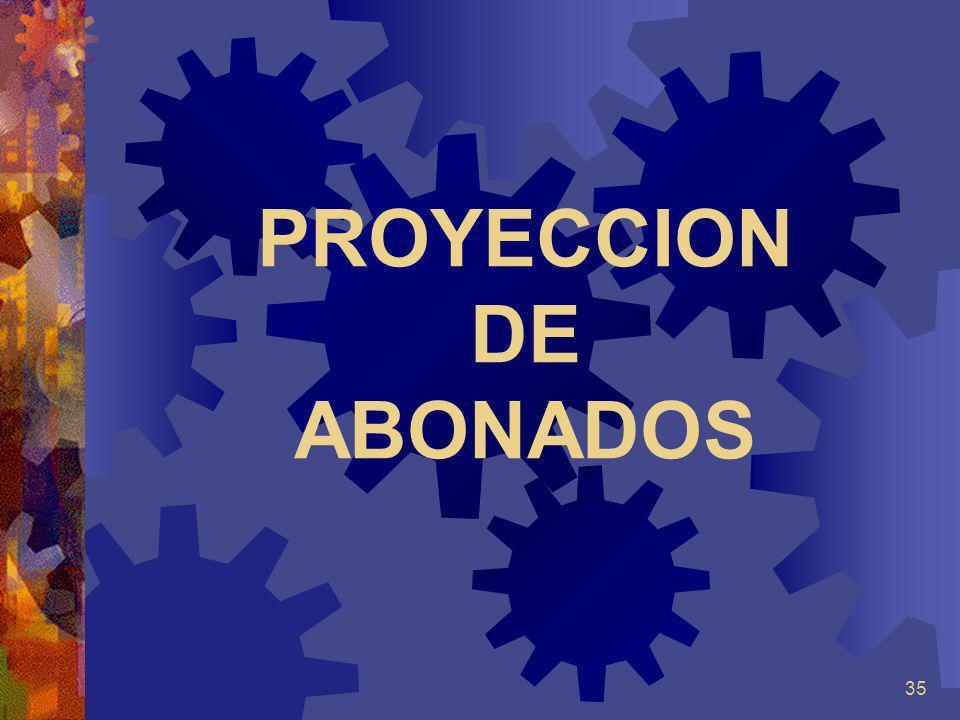 35 PROYECCION DE ABONADOS