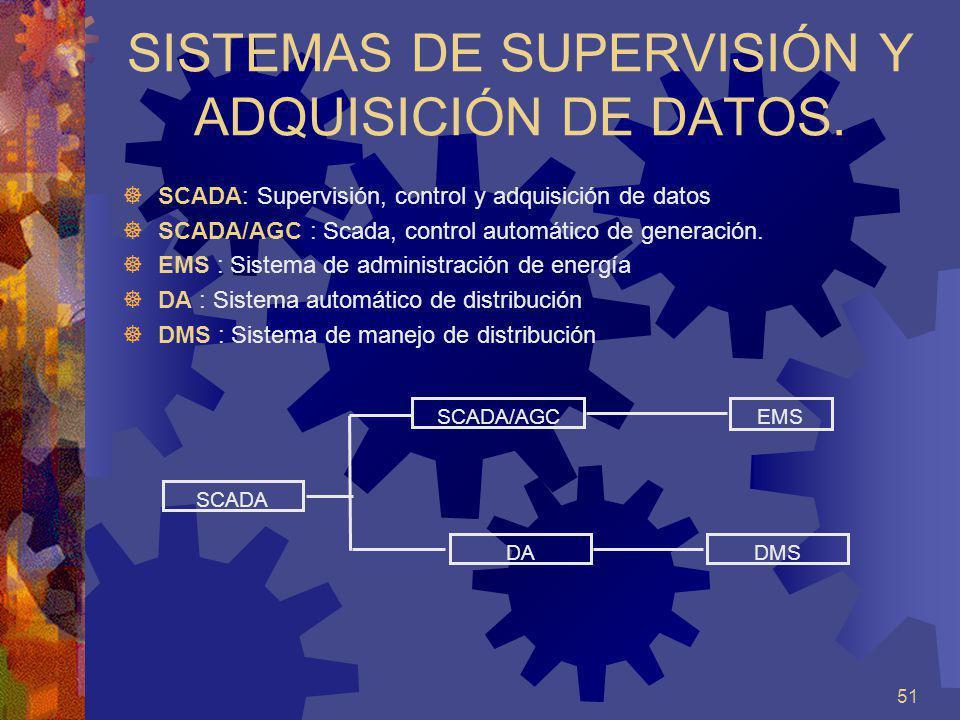 51 SISTEMAS DE SUPERVISIÓN Y ADQUISICIÓN DE DATOS. SCADA: Supervisión, control y adquisición de datos SCADA/AGC : Scada, control automático de generac