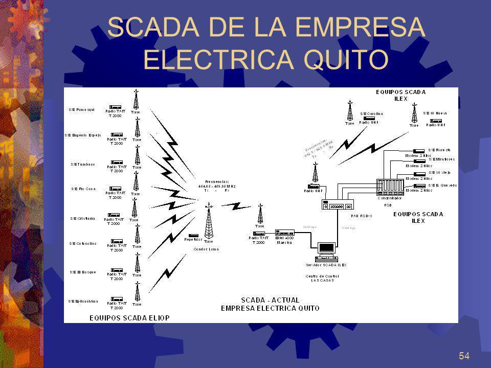 54 SCADA DE LA EMPRESA ELECTRICA QUITO