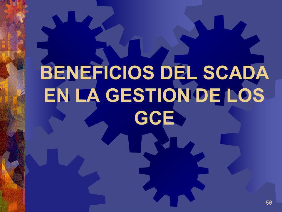 56 BENEFICIOS DEL SCADA EN LA GESTION DE LOS GCE