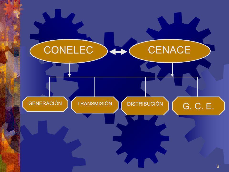6 CONELEC CENACE GENERACIÓN TRANSMISIÓN DISTRIBUCIÓN G. C. E.