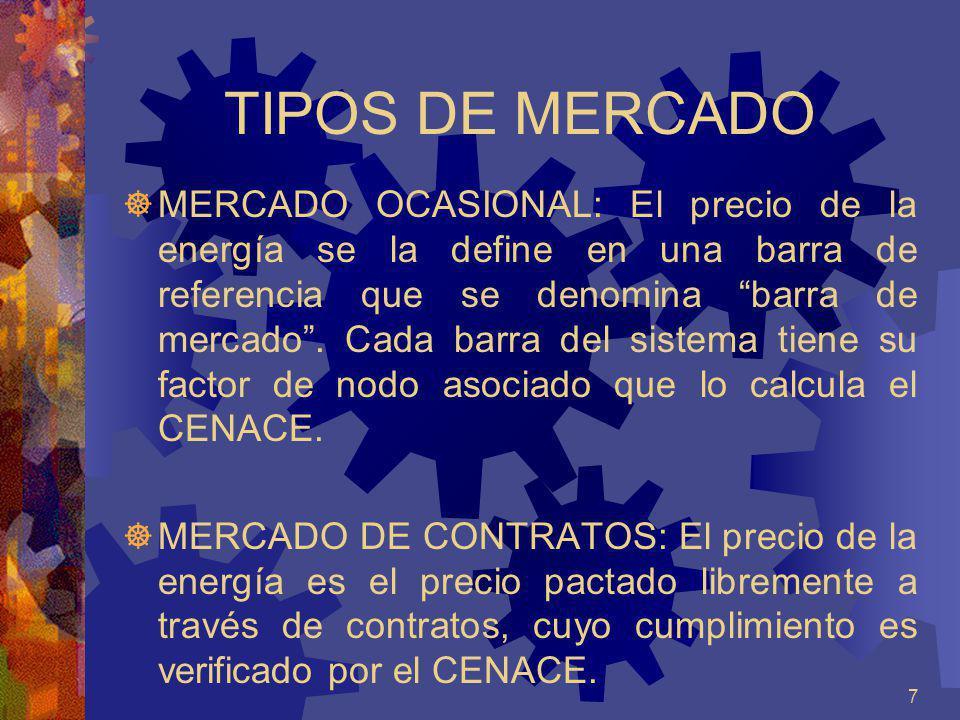 7 TIPOS DE MERCADO MERCADO OCASIONAL: El precio de la energía se la define en una barra de referencia que se denomina barra de mercado. Cada barra del