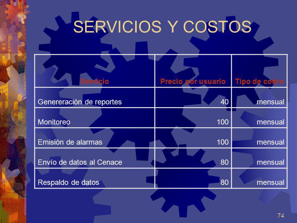 74 SERVICIOS Y COSTOS ServicioPrecio por usuarioTipo de cobro Genereración de reportes40mensual Monitoreo100mensual Emisión de alarmas100mensual Envío