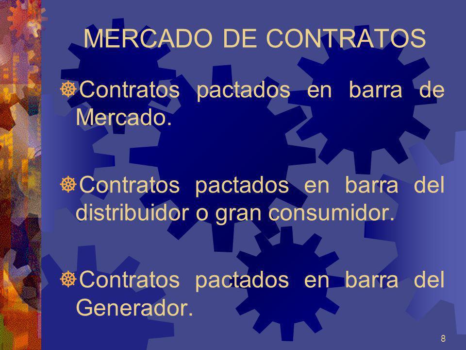 8 Contratos pactados en barra de Mercado. Contratos pactados en barra del distribuidor o gran consumidor. Contratos pactados en barra del Generador. M