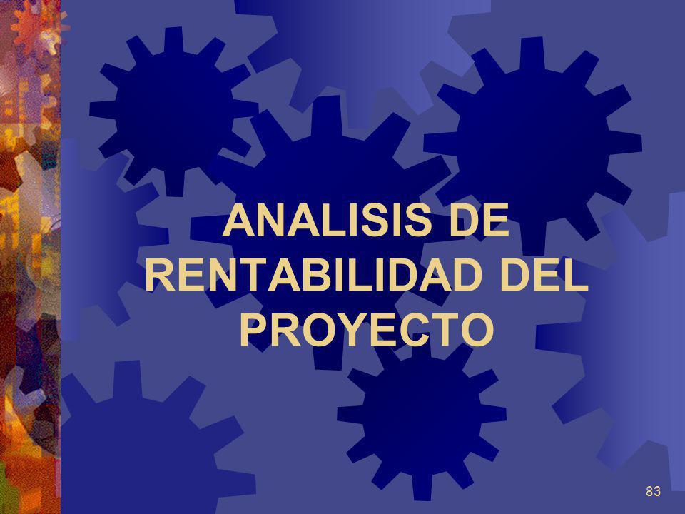 83 ANALISIS DE RENTABILIDAD DEL PROYECTO