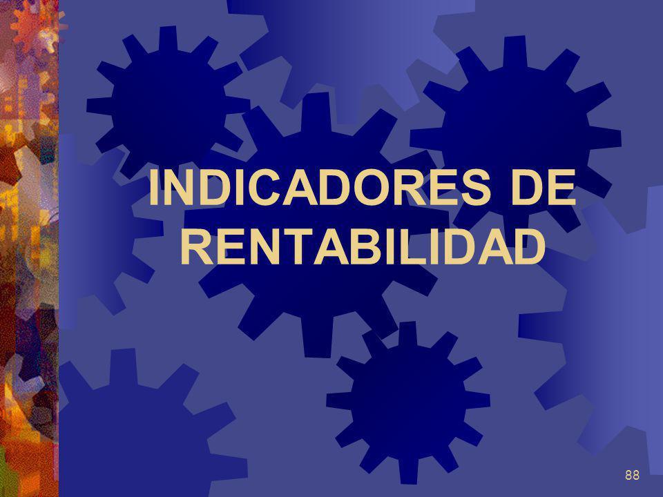 88 INDICADORES DE RENTABILIDAD