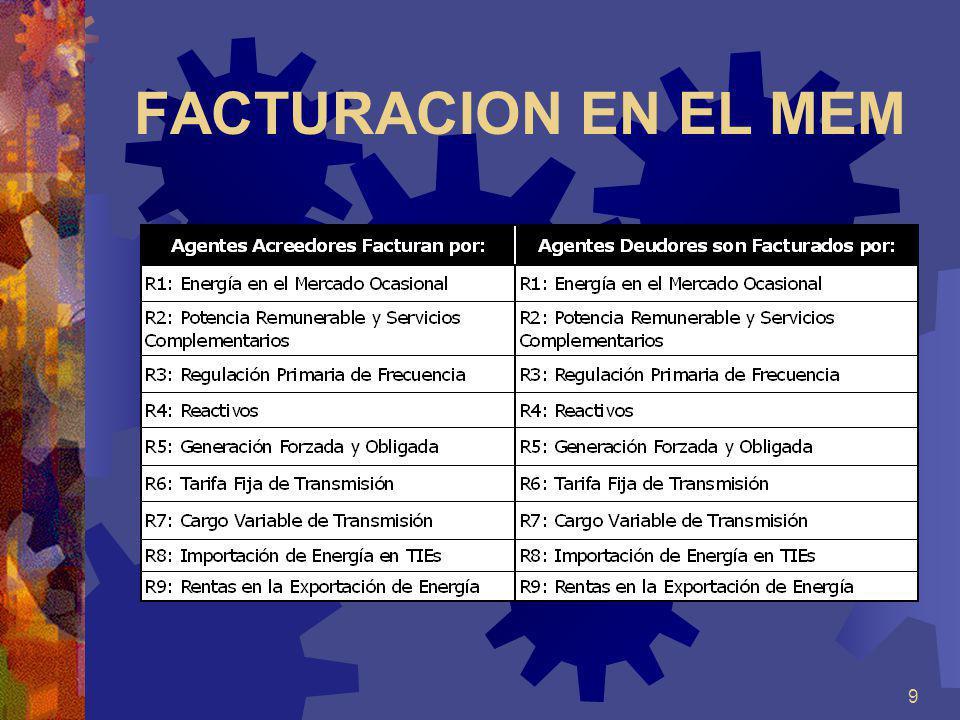 9 FACTURACION EN EL MEM